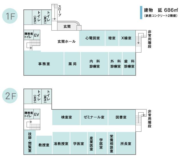 保健管理センター棟を図で紹介しています